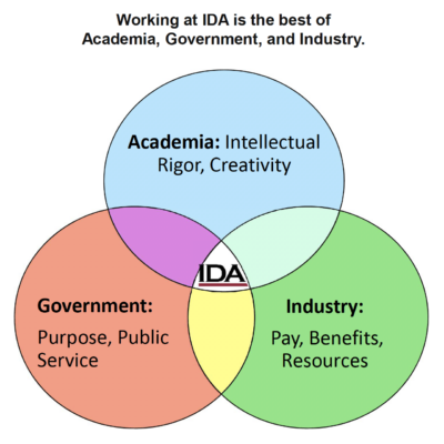 working at the IDA is the best of acacemia, government and industry